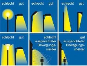 Straßenbeleuchtung Vergleich 2